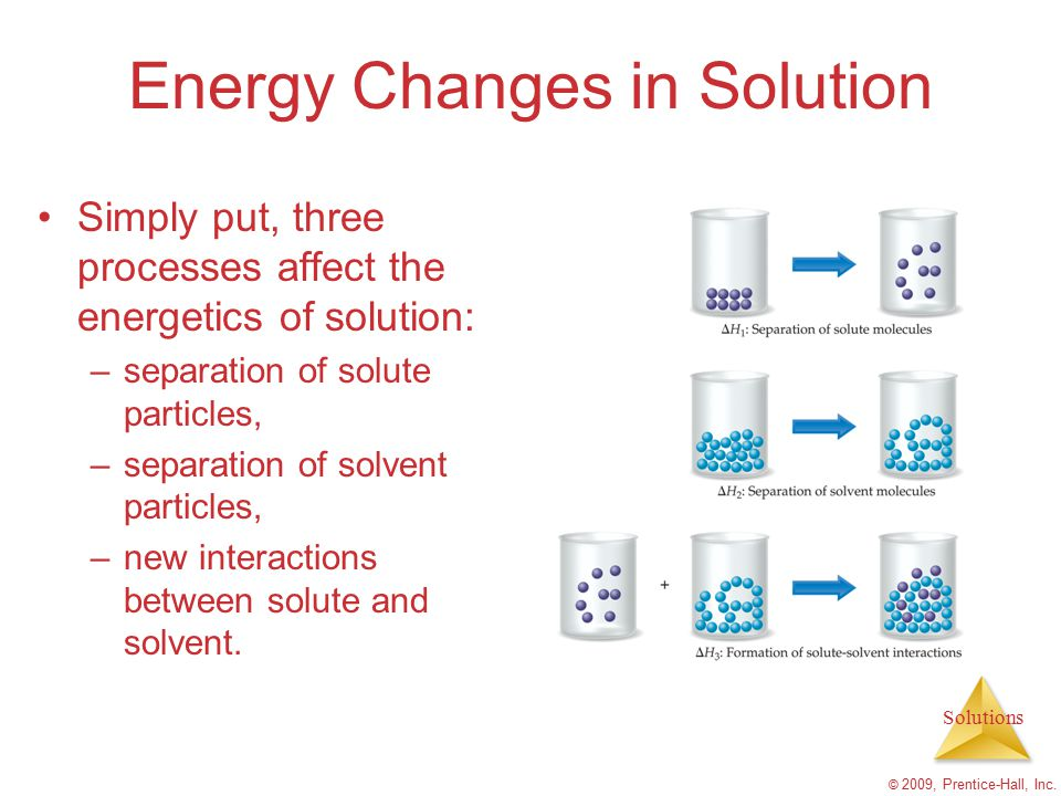Solutions © 2009, Prentice-Hall, Inc. Energy Changes in Solution Simply put, three processes affect the energetics of solution: –separation of solute