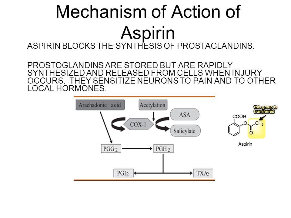 Mechanism of Action of Aspirin ASPIRIN BLOCKS THE SYNTHESIS OF PROSTAGLANDINS.