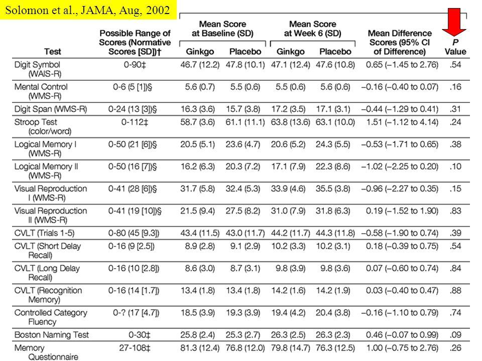 Solomon et al., JAMA, Aug, 2002