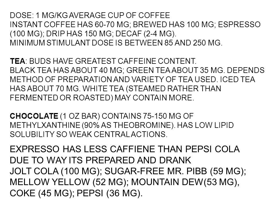 DOSE: 1 MG/KG AVERAGE CUP OF COFFEE INSTANT COFFEE HAS 60-70 MG; BREWED HAS 100 MG; ESPRESSO (100 MG); DRIP HAS 150 MG; DECAF (2-4 MG). MINIMUM STIMUL