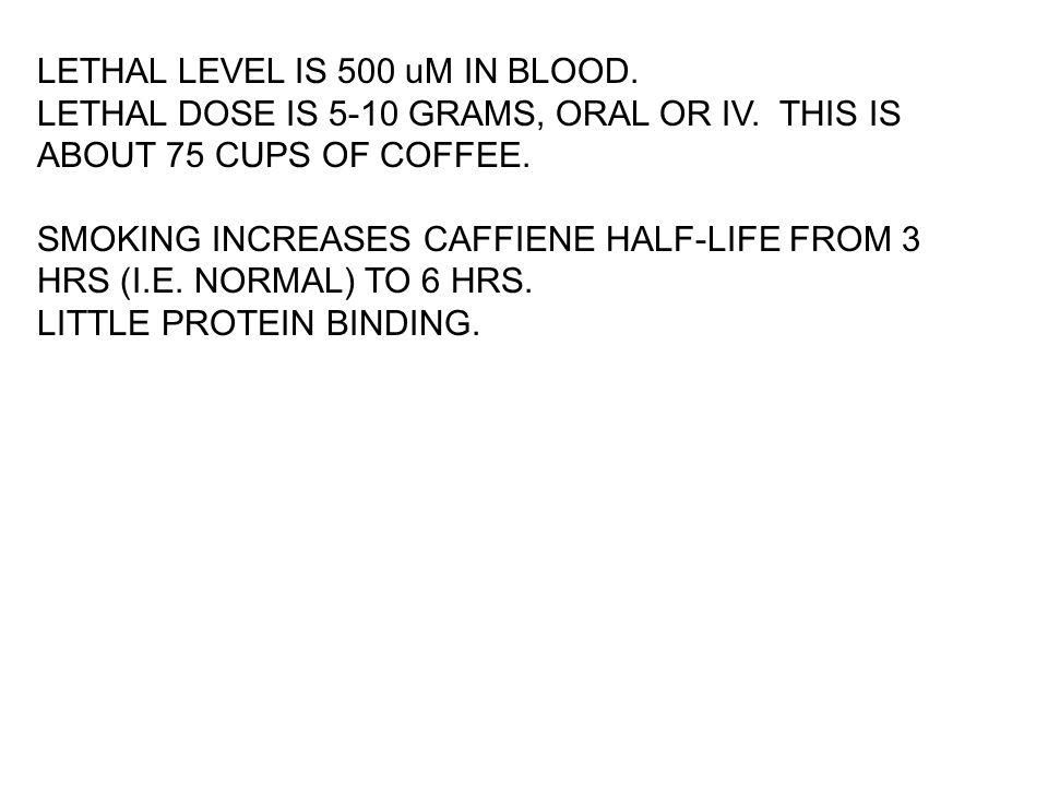 LETHAL LEVEL IS 500 uM IN BLOOD. LETHAL DOSE IS 5-10 GRAMS, ORAL OR IV.