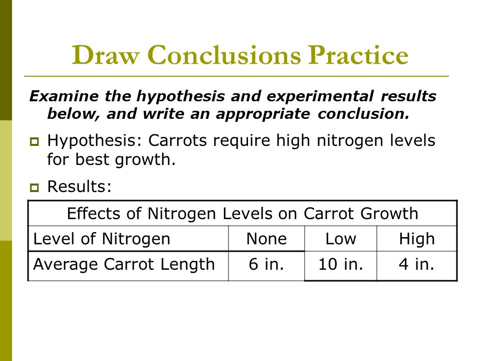 Draw Conclusions Practice Examine the hypothesis and experimental results below, and write an appropriate conclusion.  Hypothesis: Carrots require hi