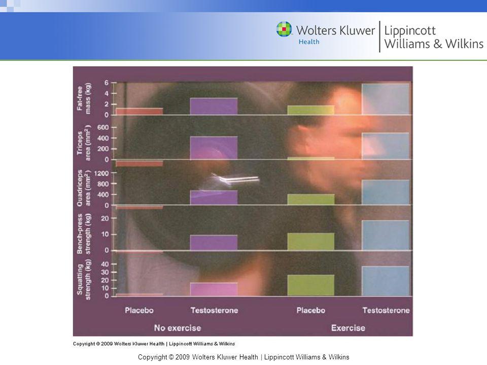 Copyright © 2009 Wolters Kluwer Health | Lippincott Williams & Wilkins