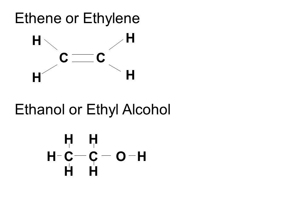 Ethene or Ethylene Ethanol or Ethyl Alcohol CC H H H H CC HH HH HO H