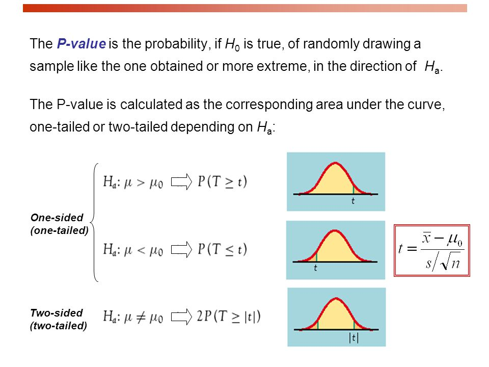 One-sided (one-tailed) Two-sided (two-tailed) The P-value is the probability, if H 0 is true, of randomly drawing a sample like the one obtained or more extreme, in the direction of H a.
