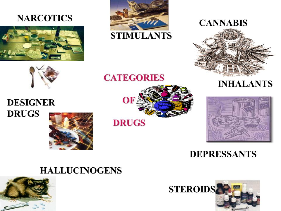 STIMULANTS AMPHETAMINES ANTIDEPRESSANTS COCAINE NICOTINE CAFFEINE