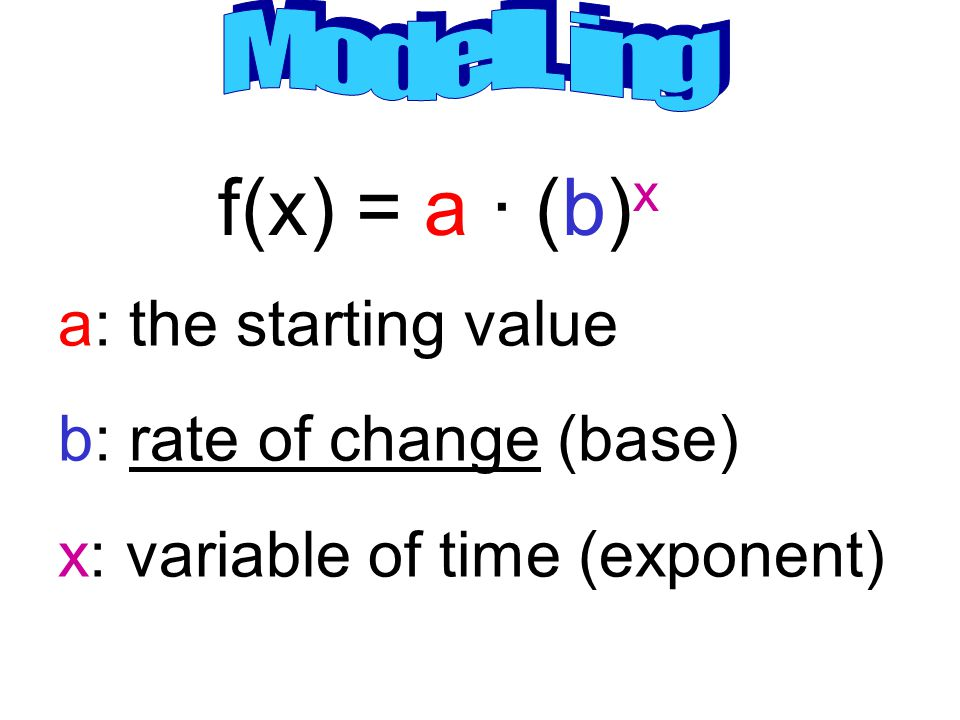 f(x) = a · (b) x a: the starting value b: rate of change (base) x: variable of time (exponent)
