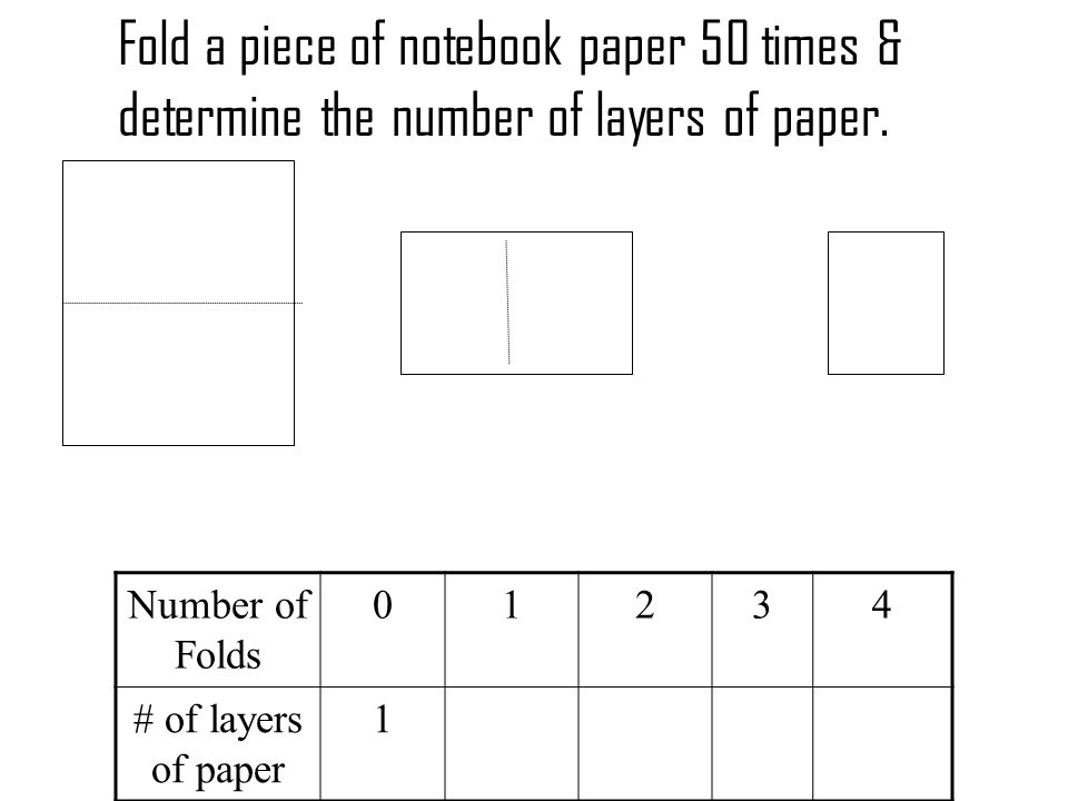 Number of Folds 01234 # of layers of paper 1 Fold a piece of notebook paper 50 times & determine the number of layers of paper.