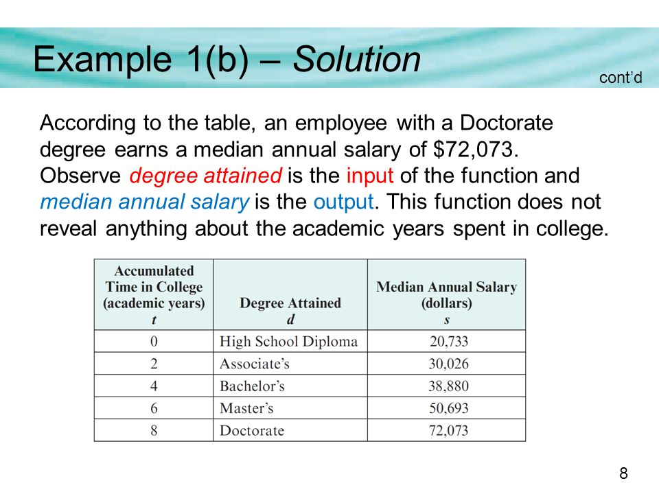 8 Example 1(b) – Solution According to the table, an employee with a Doctorate degree earns a median annual salary of $72,073.