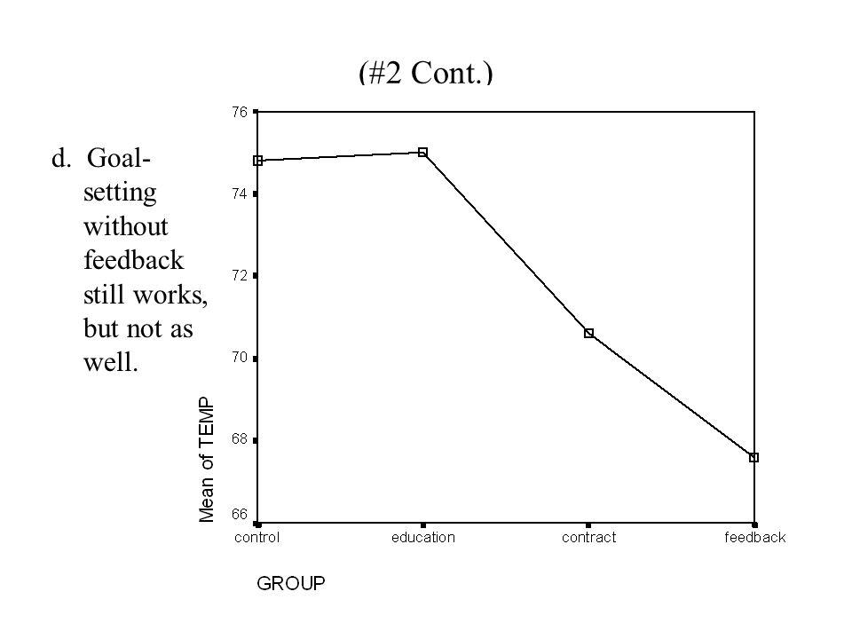 #3 Caffeine addiction a.Ho: μ caffeine = 50 b. t(8) = -2.013, n.s.