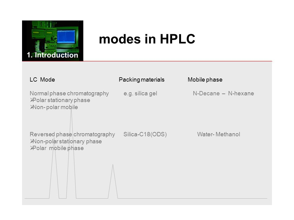 modes in HPLC LC ModePacking materials Mobile phase Normal phase chromatography e.g.
