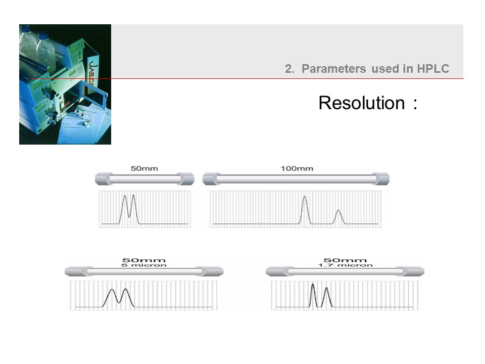 2. Parameters used in HPLC Resolution :