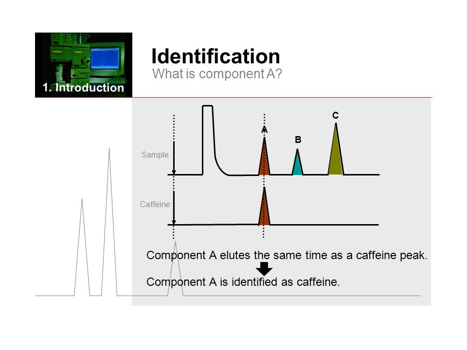 A B C Identification Component A elutes the same time as a caffeine peak.