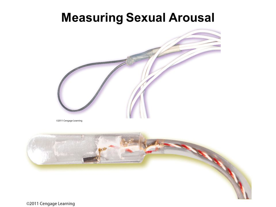 Measuring Sexual Arousal