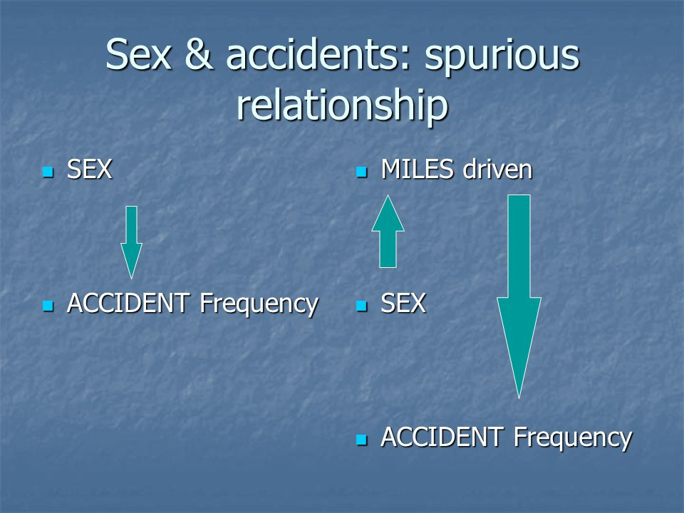 Sex & accidents: spurious relationship SEX SEX ACCIDENT Frequency ACCIDENT Frequency MILES driven MILES driven SEX SEX ACCIDENT Frequency ACCIDENT Fre