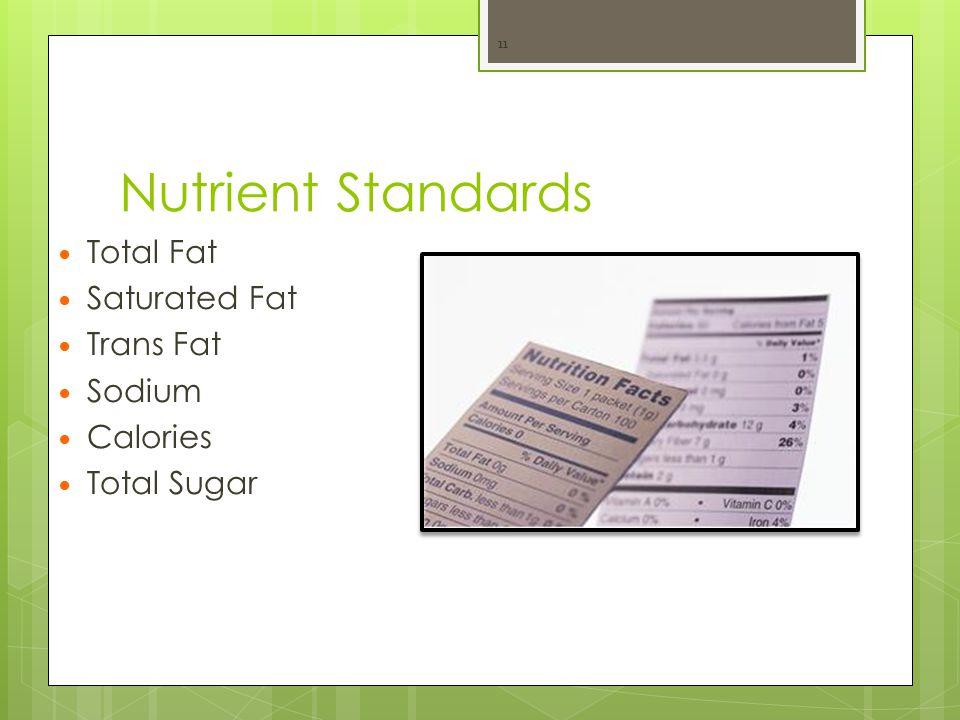 Nutrient Standards Total Fat Saturated Fat Trans Fat Sodium Calories Total Sugar 11