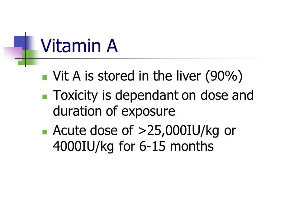 Case #2 Vitamin case