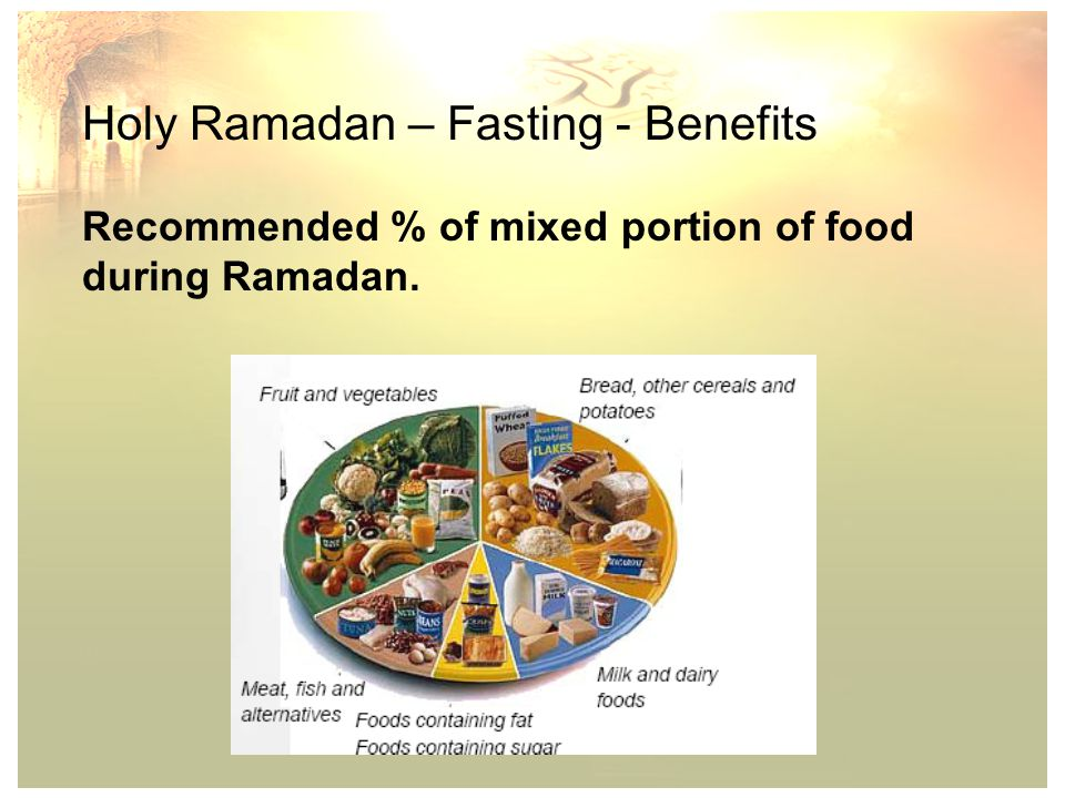 Schneider Electric 5 - Division - Name – Date Recommended % of mixed portion of food during Ramadan.