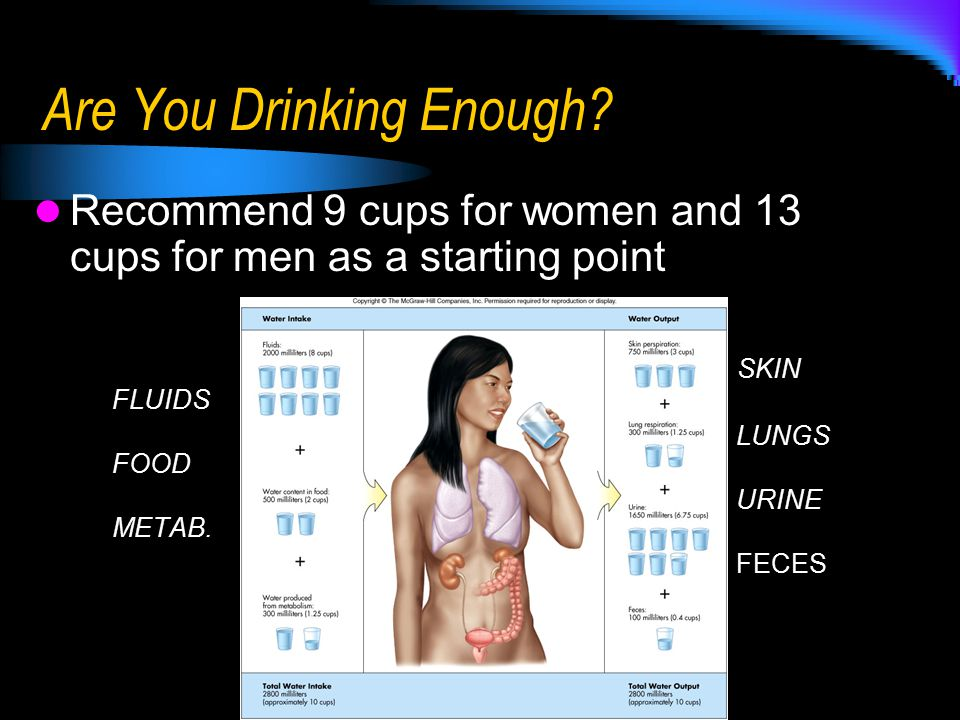 Are You Drinking Enough.