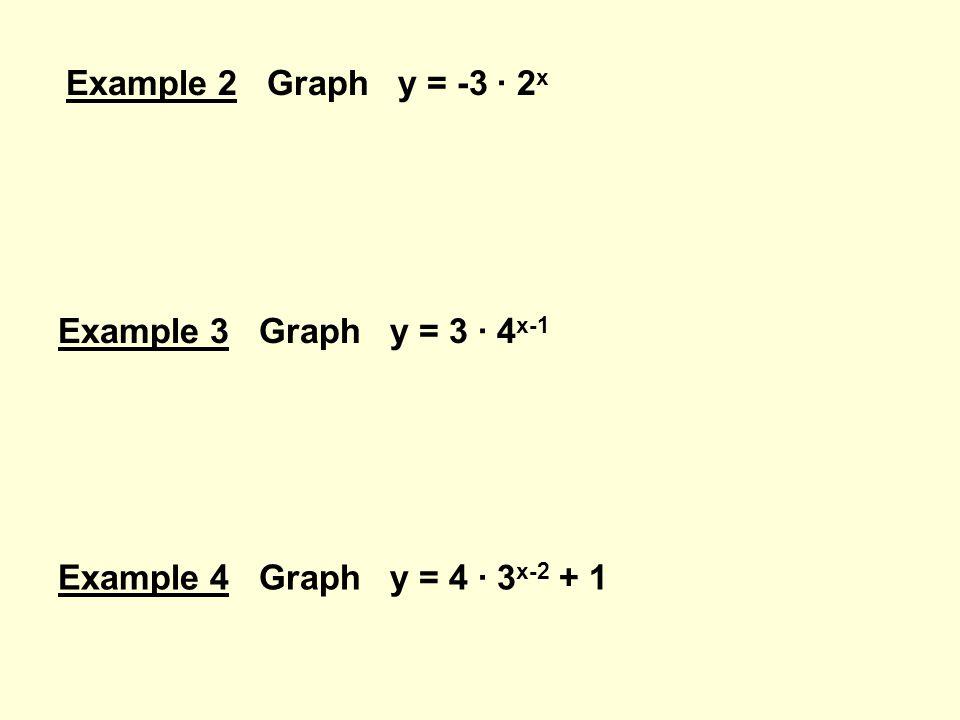 Example 2 Graph y = -3 · 2 x Example 3 Graph y = 3 · 4 x-1 Example 4 Graph y = 4 · 3 x-2 + 1