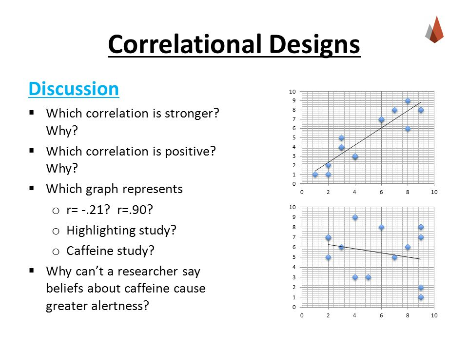 Correlational Designs  Which correlation is stronger.