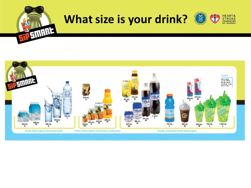 What size is your drink?