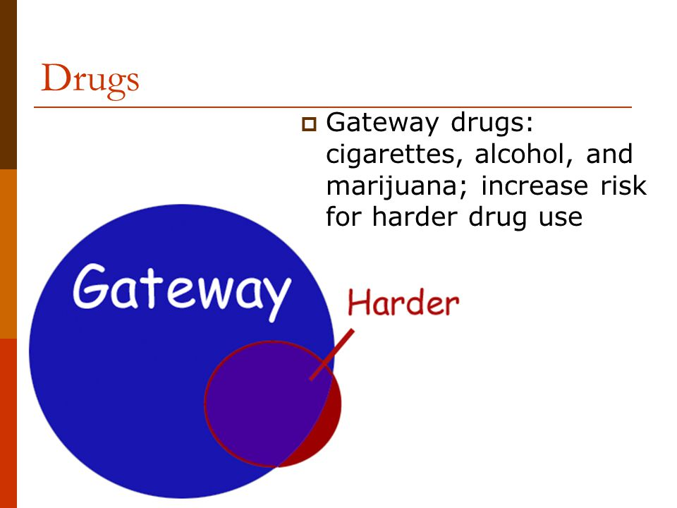 Drugs  Gateway drugs: cigarettes, alcohol, and marijuana; increase risk for harder drug use