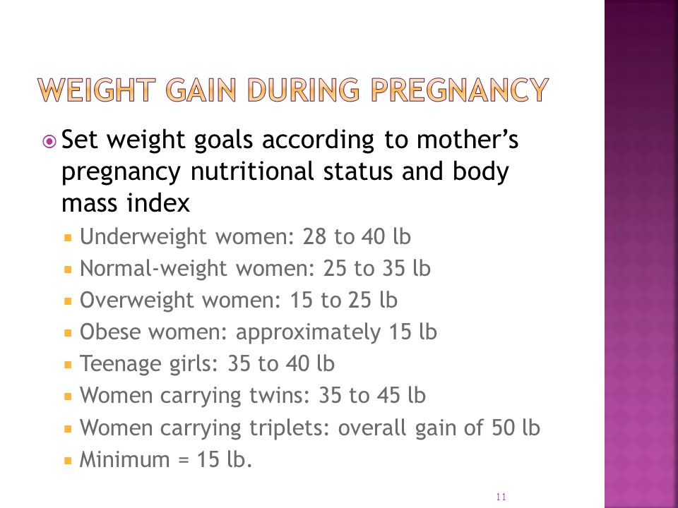  Set weight goals according to mother's pregnancy nutritional status and body mass index  Underweight women: 28 to 40 lb  Normal-weight women: 25 to 35 lb  Overweight women: 15 to 25 lb  Obese women: approximately 15 lb  Teenage girls: 35 to 40 lb  Women carrying twins: 35 to 45 lb  Women carrying triplets: overall gain of 50 lb  Minimum = 15 lb.