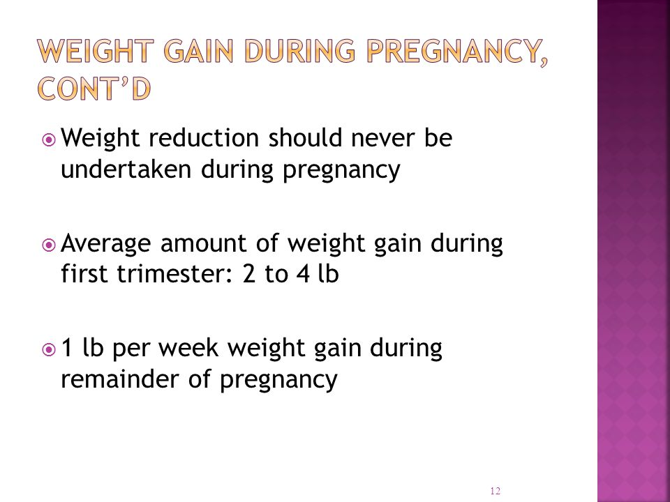  Weight reduction should never be undertaken during pregnancy  Average amount of weight gain during first trimester: 2 to 4 lb  1 lb per week weight gain during remainder of pregnancy 12