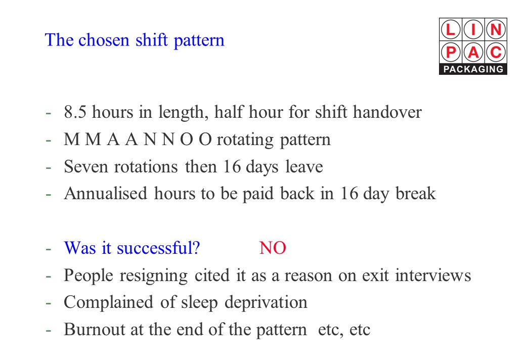 The chosen shift pattern -8.5 hours in length, half hour for shift handover -M M A A N N O O rotating pattern -Seven rotations then 16 days leave -Annualised hours to be paid back in 16 day break -Was it successful.
