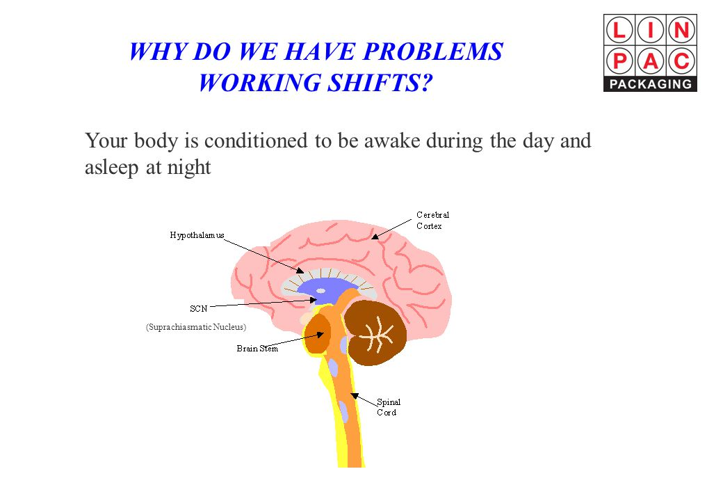 WHY DO WE HAVE PROBLEMS WORKING SHIFTS.