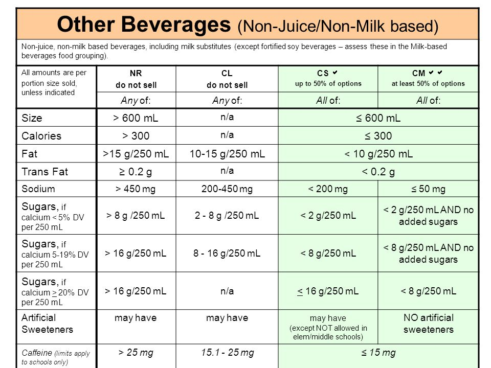 Other Beverages (Non-Juice/Non-Milk based) Non-juice, non-milk based beverages, including milk substitutes (except fortified soy beverages – assess th