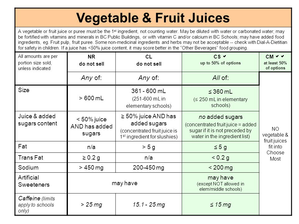 Vegetable & Fruit Juices A vegetable or fruit juice or puree must be the 1 st ingredient, not counting water. May be diluted with water or carbonated