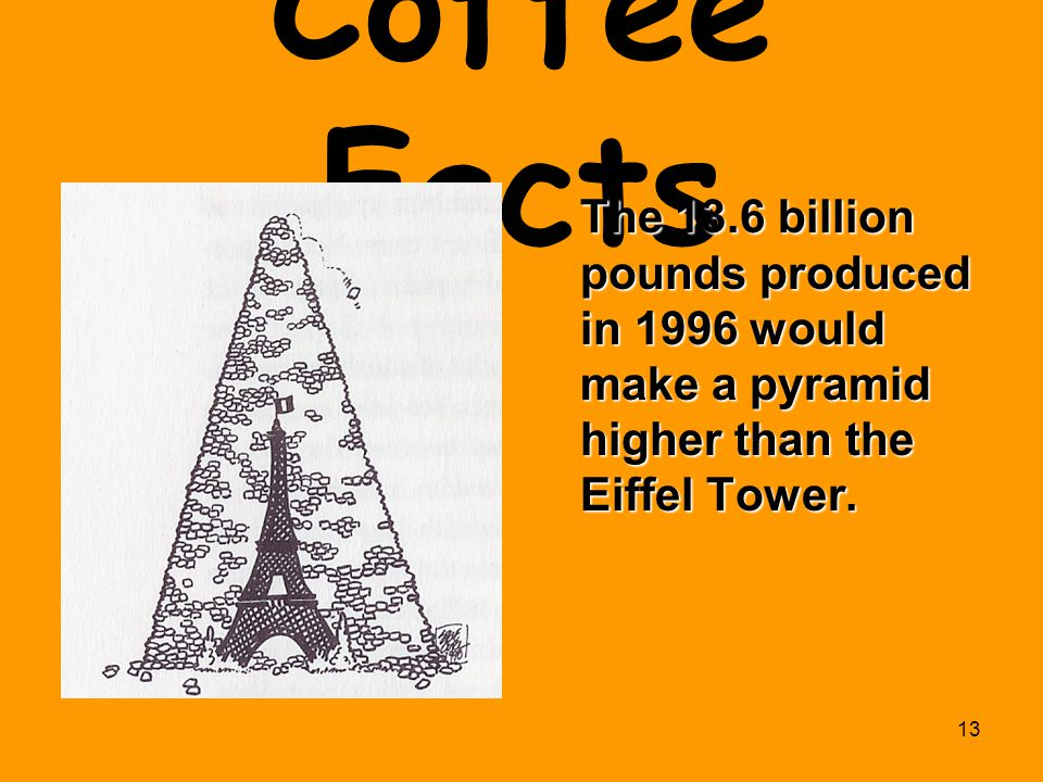 13 Coffee Facts The 13.6 billion pounds produced in 1996 would make a pyramid higher than the Eiffel Tower.