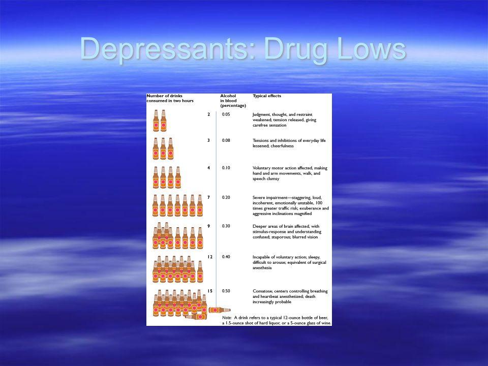 Depressants: Drug Lows