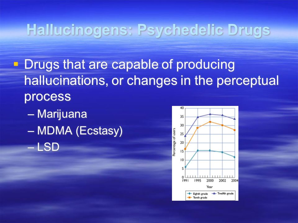Hallucinogens: Psychedelic Drugs  Drugs that are capable of producing hallucinations, or changes in the perceptual process –Marijuana –MDMA (Ecstasy)