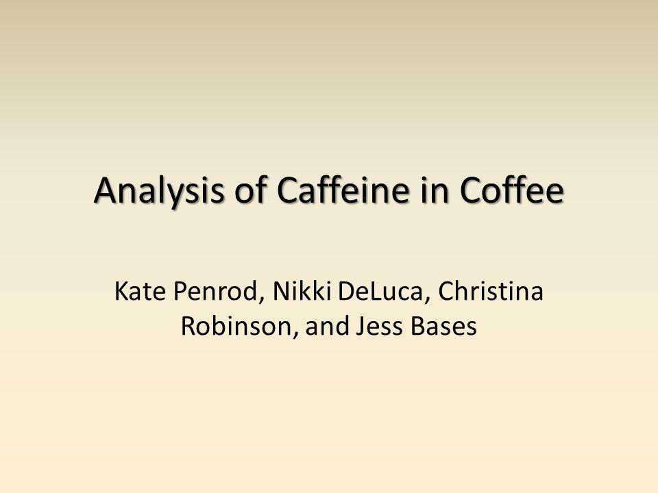 Extracted Caffeine IR Characterization Substituted Alkene