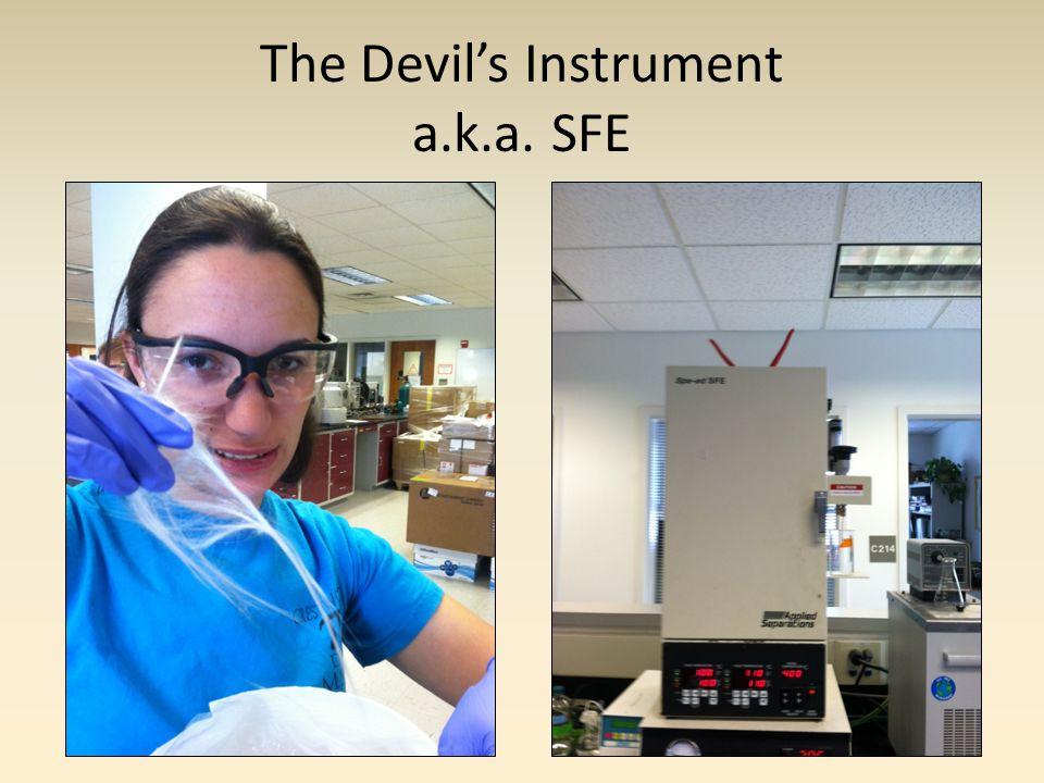 The Devil's Instrument a.k.a. SFE