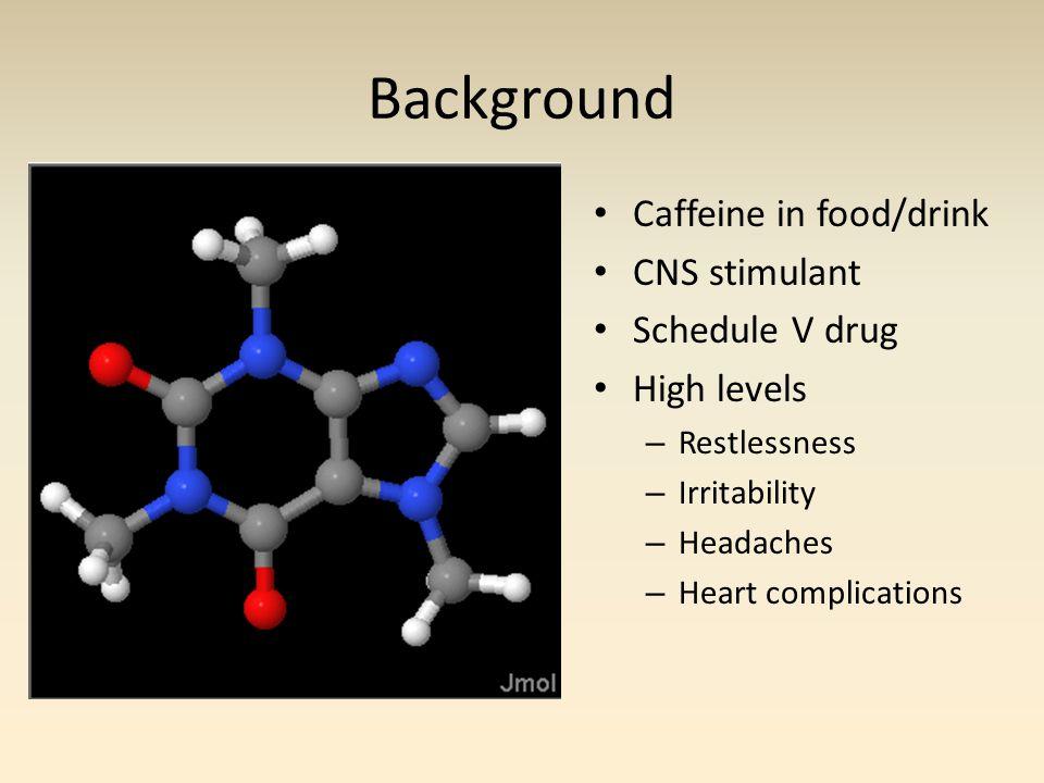 Extracted Caffeine IR Characterization Strong Caffeinated Regular Caffeinated C = O C = N O – H stretch CH3 C - N Substituted Alkene C = O C = N O – H stretch CH3 C - N Substituted Alkene C - N CH3 C = N O – H stretch Weak Caffeinated