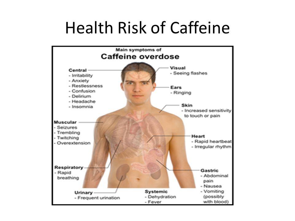 Health Risk of Caffeine