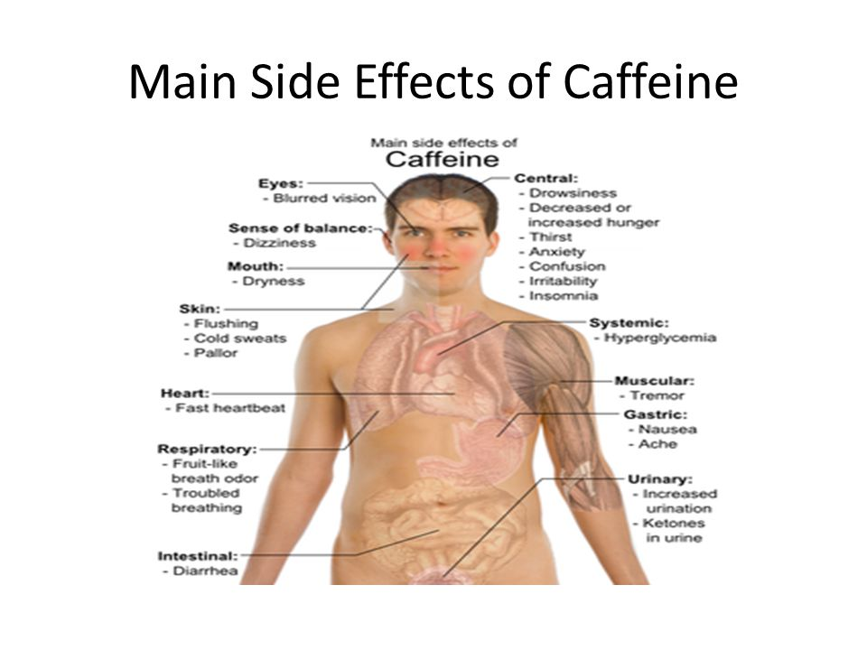 Main Side Effects of Caffeine
