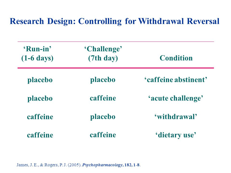 placebo caffeine 'caffeine abstinent' 'acute challenge' 'withdrawal' 'dietary use' placebo caffeine placebo caffeine Research Design: Controlling for