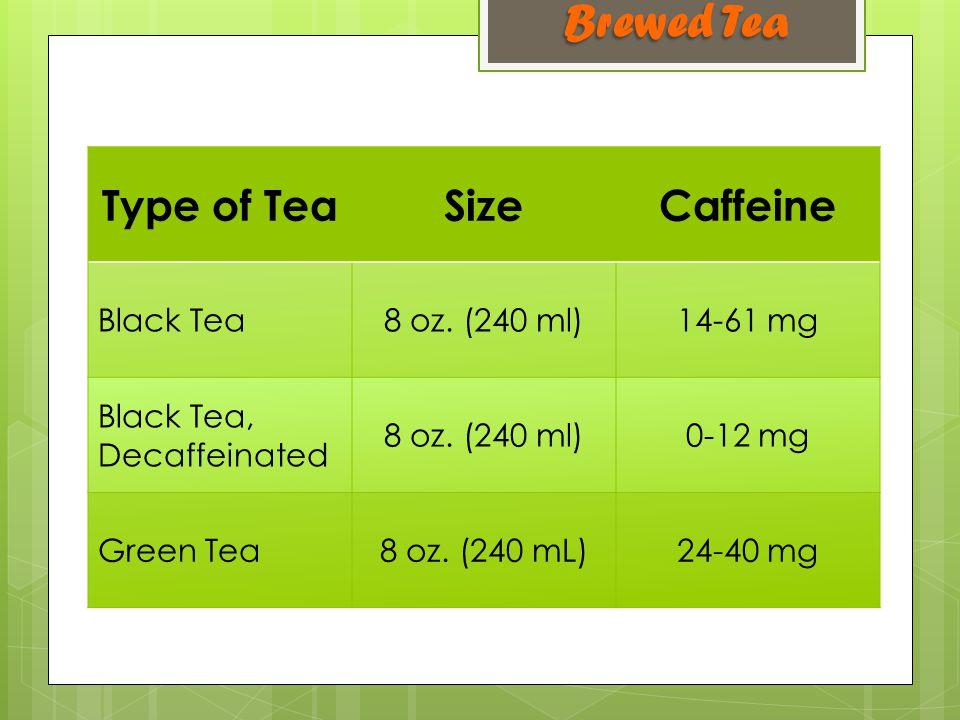 Type of TeaSizeCaffeine Black Tea8 oz.(240 ml)14-61 mg Black Tea, Decaffeinated 8 oz.