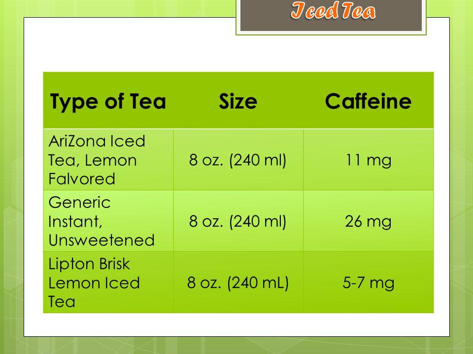 Type of TeaSizeCaffeine AriZona Iced Tea, Lemon Falvored 8 oz.