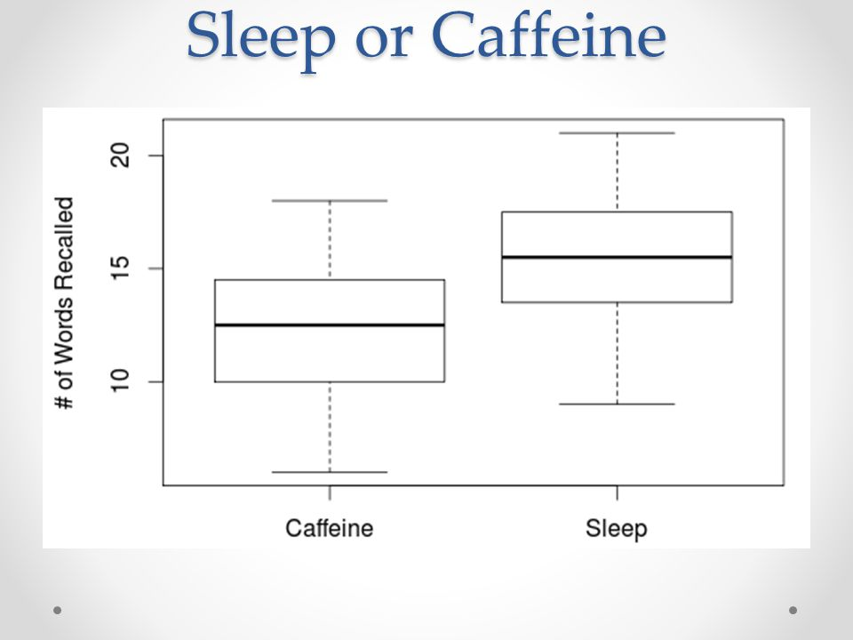 Sleep or Caffeine