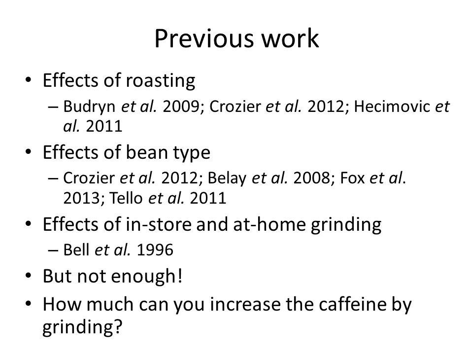 Previous work Effects of roasting – Budryn et al. 2009; Crozier et al. 2012; Hecimovic et al. 2011 Effects of bean type – Crozier et al. 2012; Belay e