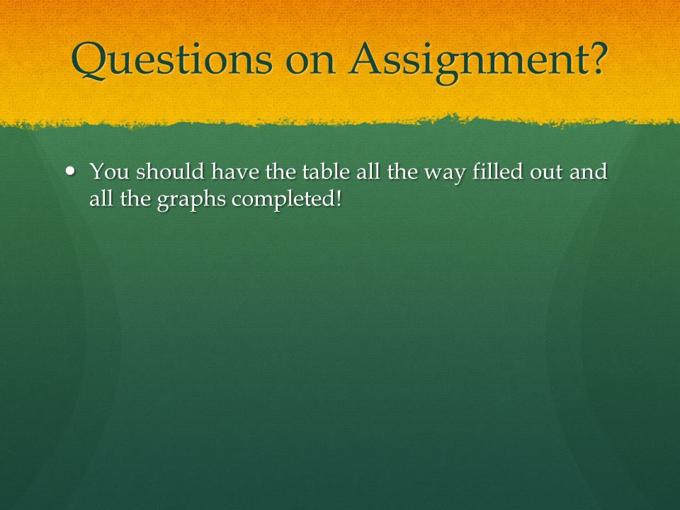 Questions on Assignment.
