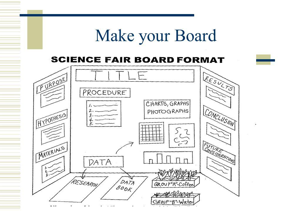 Make your Board