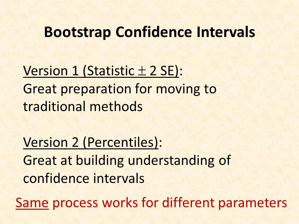 Bootstrap Confidence Intervals Version 1 (Statistic  2 SE): Great preparation for moving to traditional methods Version 2 (Percentiles): Great at building understanding of confidence intervals Same process works for different parameters