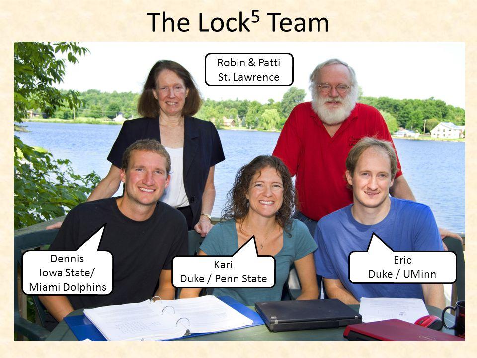 The Lock 5 Team Dennis Iowa State/ Miami Dolphins Kari Duke / Penn State Eric Duke / UMinn Robin & Patti St.